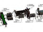 Линия переработки ПЭТ отходов (400кг/ч Домодедово
