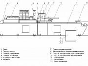 Комплекс модели ПГФ3.07 для правки рихтовки, мерной резки Воронеж