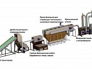 Комплекс переработки пленочных полимеров Москва