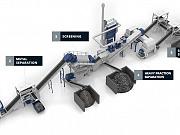 Оборудование для получения RDF/SRF топлива Москва