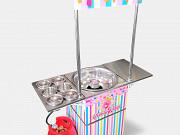 Аппарат для фигурной сладкой ваты Candyman Версия 2 Ялта