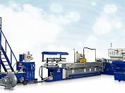 Инвестиции в оборудование и бизнес по переработке отходов Москва