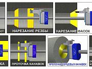 Мобильный расточно-наплпавочный комплекс с ЧПУ - WS3 Dragster Москва