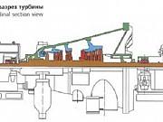 Паровая турбина 30 МВт. ТЭЦ Екатеринбург