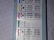 Пластина твердосплавная ADMX 160620 SR-M Grade M8340 Кемерово